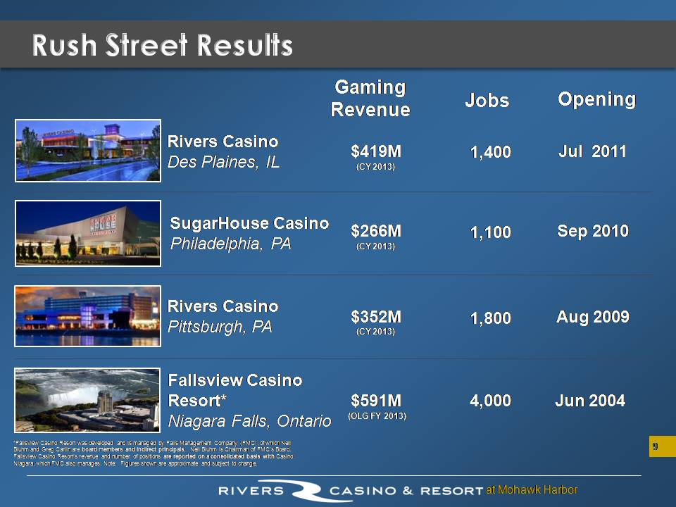 Casino Development PowerPoint Presentation Slide 9